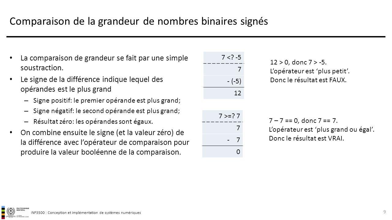 INF3500 : Conception et implémentation de systèmes numériques Comparaison de la grandeur de nombres binaires signés La comparaison de grandeur se fait par une simple soustraction.
