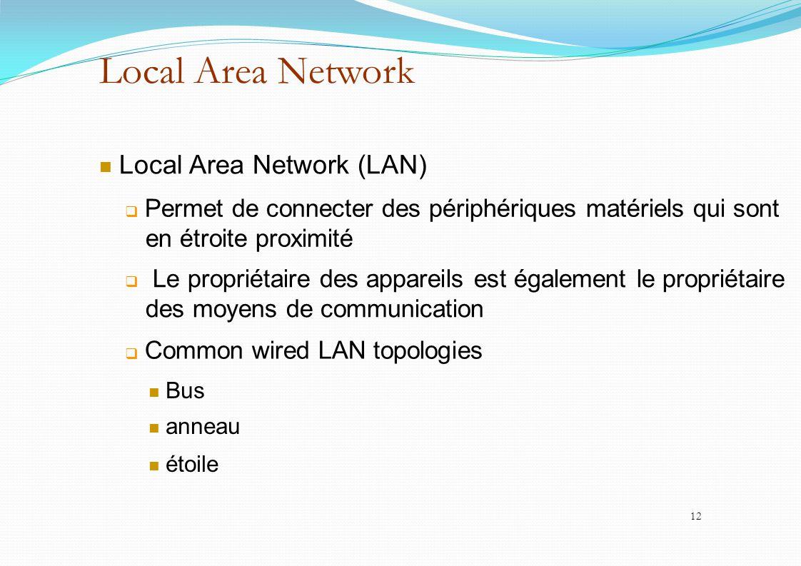 Local Area Network Local Area Network (LAN)  Permet de connecter des périphériques matériels qui sont en étroite proximité  Le propriétaire des app