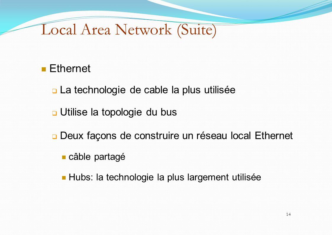 Local Area Network (Suite) Ethernet  La technologie de cable la plus utilisée  Utilise la topologie du bus  Deux façons de construire un réseau loc