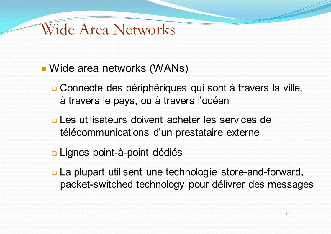 Wide Area Networks Wide area networks (WANs)  Connecte des périphériques qui sont à travers la ville, à travers le pays, ou à travers l'océan  Les u