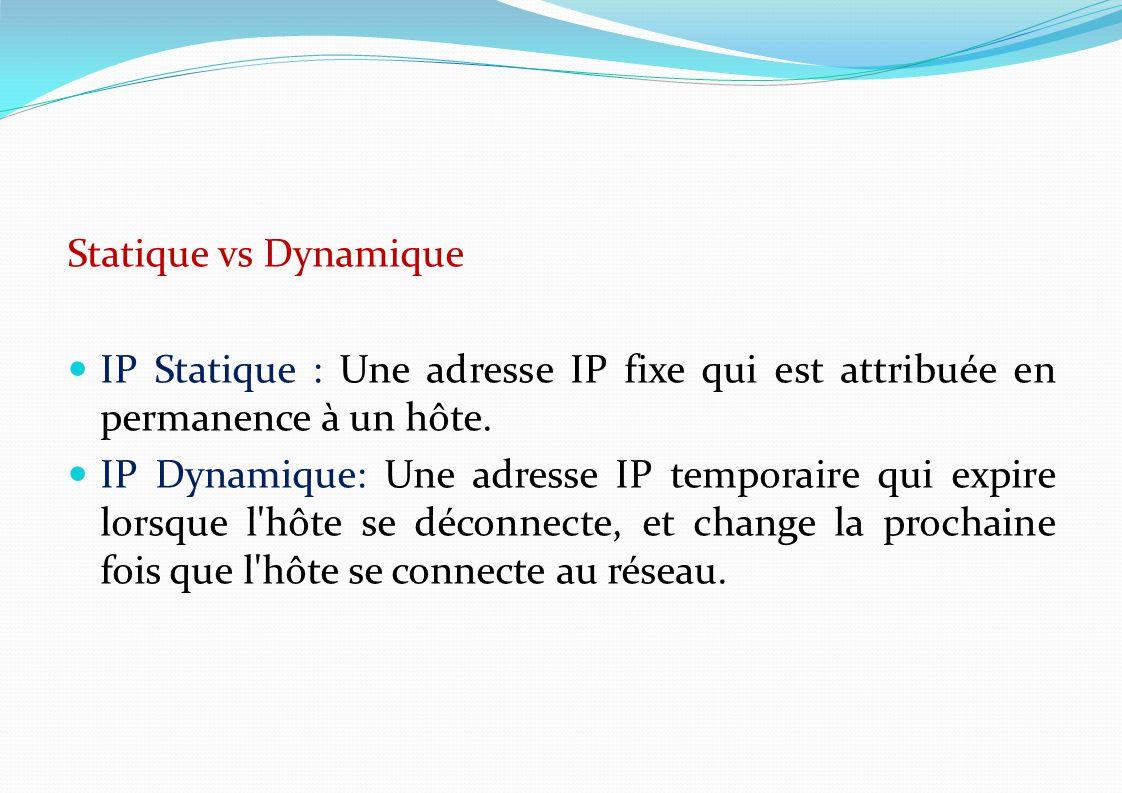 Statique vs Dynamique IP Statique : Une adresse IP fixe qui est attribuée en permanence à un hôte. IP Dynamique: Une adresse IP temporaire qui expire