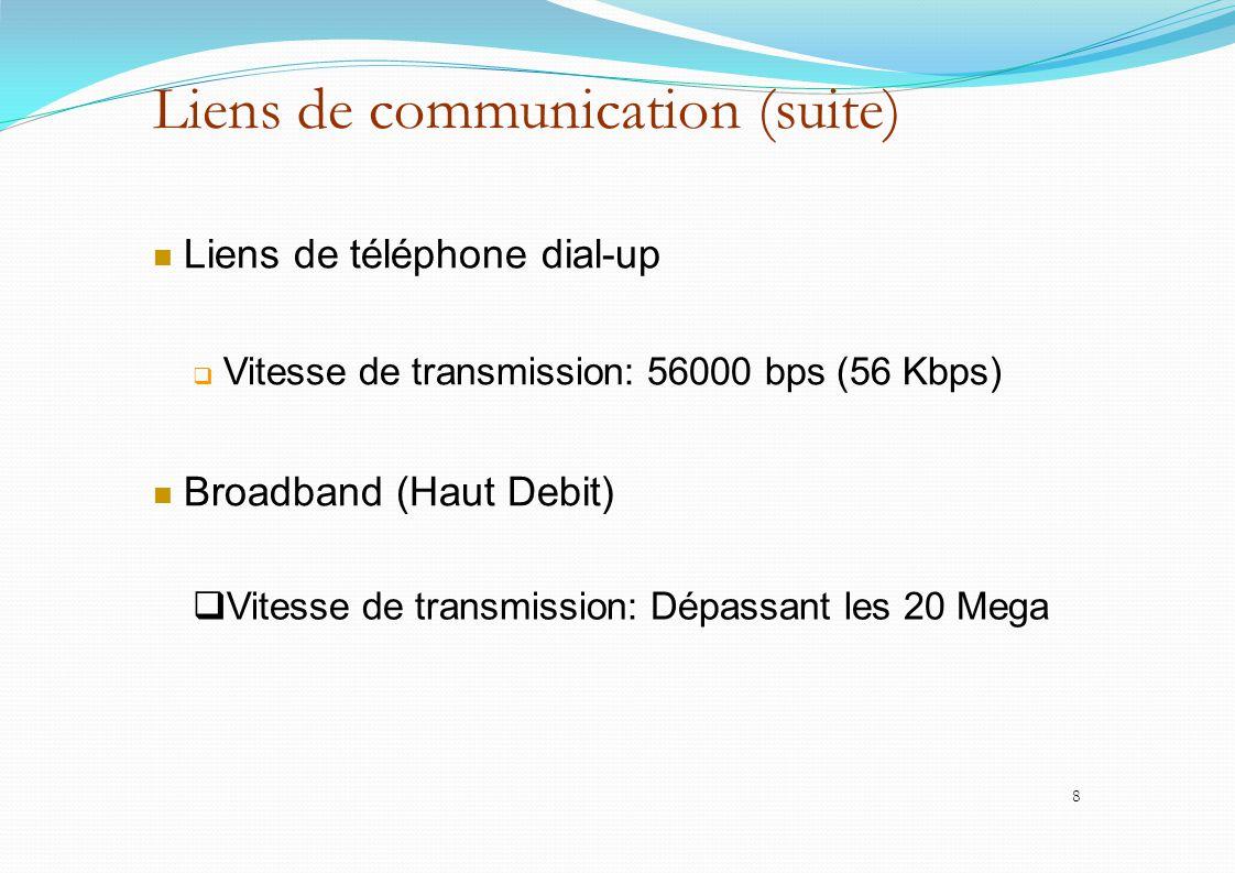 Liens de communication (suite) Liens de téléphone dial-up  Vitesse de transmission: 56000 bps (56 Kbps) Broadband (Haut Debit)  Vitesse de transmiss
