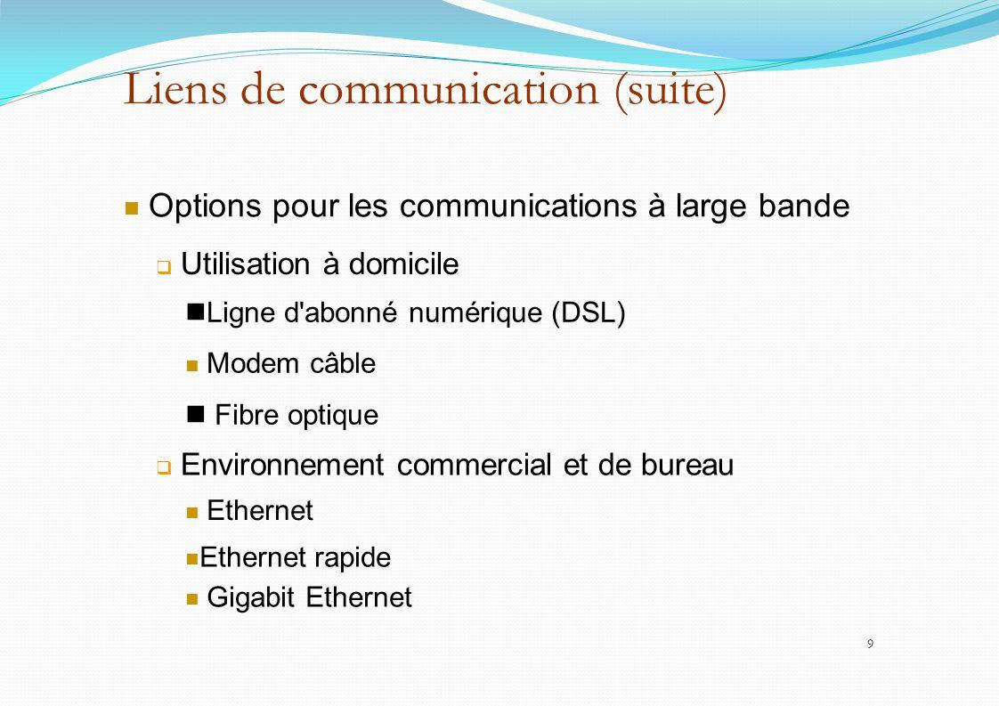 Liens de communication (suite) Options pour les communications à large bande  Utilisation à domicile Ligne d'abonné numérique (DSL) Modem câble Fibre