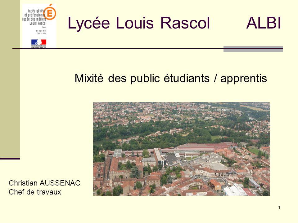 Lycée Louis RascolALBI Mixité des public étudiants / apprentis Christian AUSSENAC Chef de travaux 1
