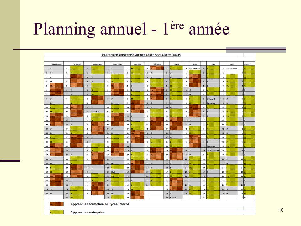 Planning annuel - 1 ère année 10