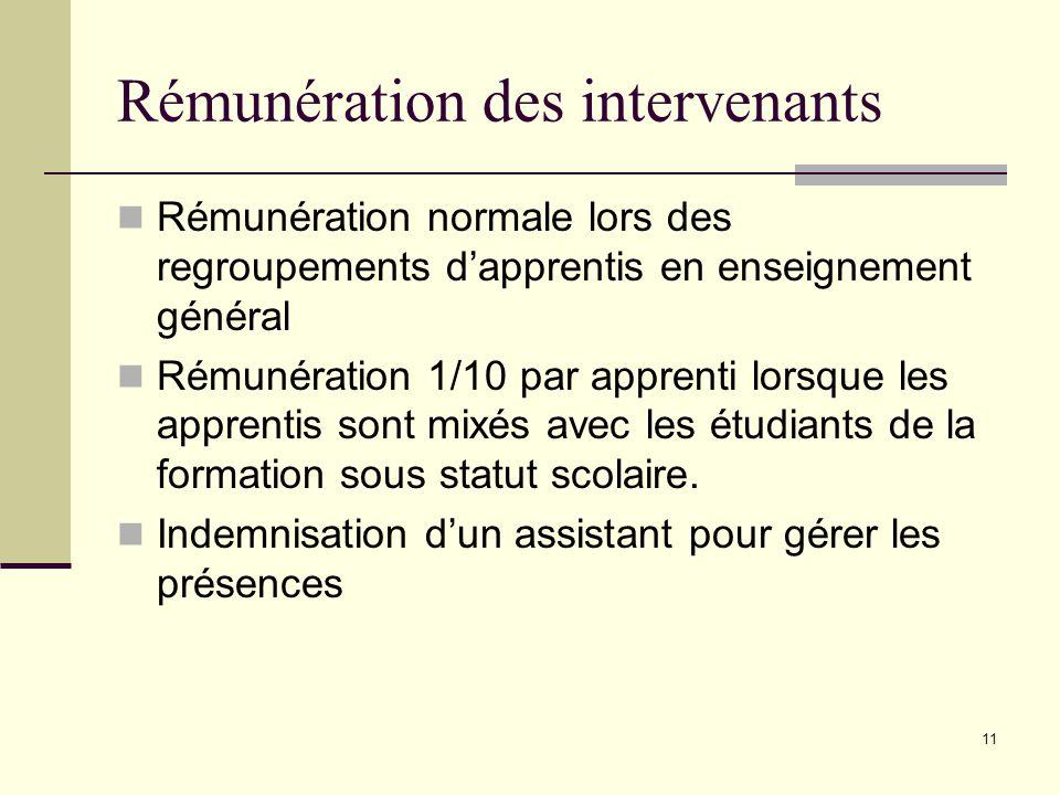 Rémunération des intervenants Rémunération normale lors des regroupements d'apprentis en enseignement général Rémunération 1/10 par apprenti lorsque l