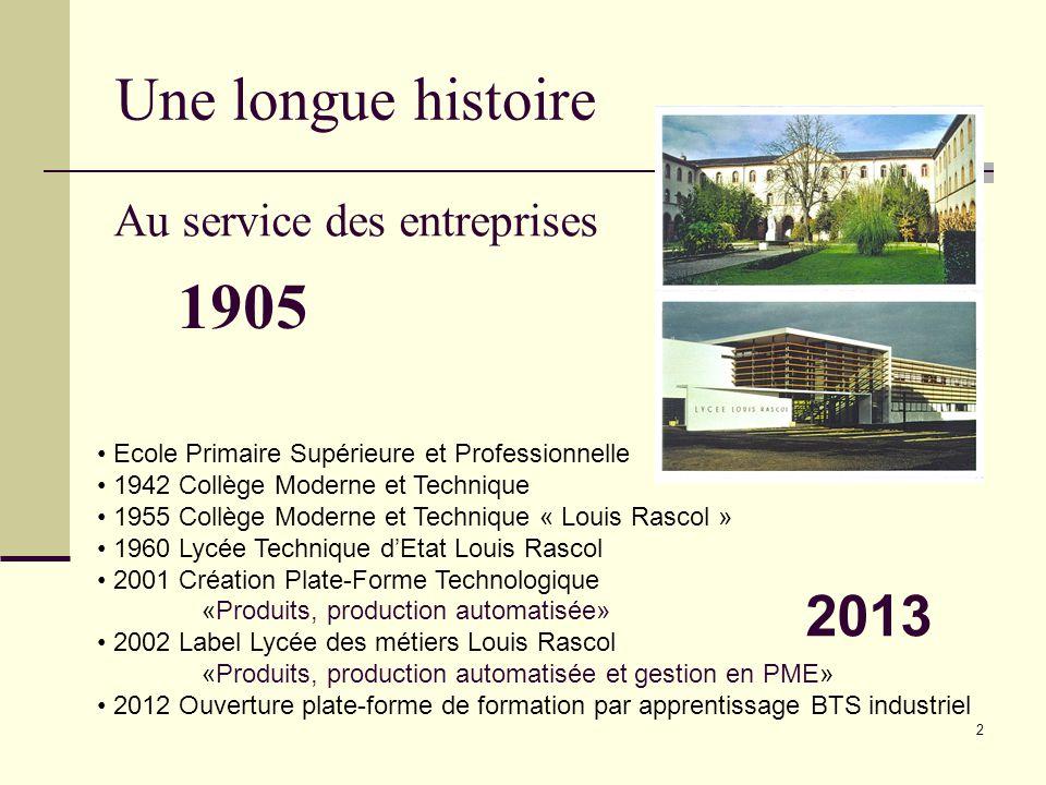 1905 2013 Une longue histoire Ecole Primaire Supérieure et Professionnelle 1942 Collège Moderne et Technique 1955 Collège Moderne et Technique « Louis