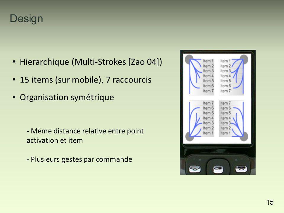 Design 15 Hierarchique (Multi-Strokes [Zao 04]) - Même distance relative entre point activation et item - Plusieurs gestes par commande Organisation s