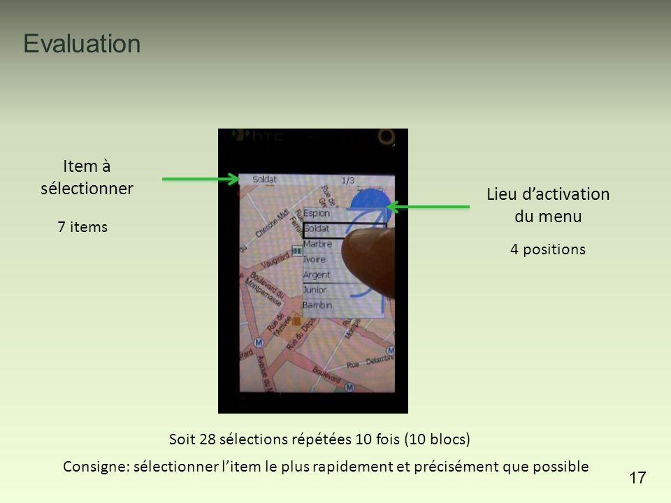 Evaluation 17 7 items 4 positions Soit 28 sélections répétées 10 fois (10 blocs) Consigne: sélectionner l'item le plus rapidement et précisément que p