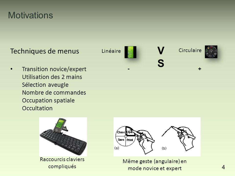 Motivations 5 Techniques de menus Transition novice/expert Utilisation des 2 mains Sélection aveugle Nombre de commandes Occupation spatiale Occultation Linéaire VSVS -+-+ -+-+ Clavier + Ecran tactile Ecran tactile seul Circulaire