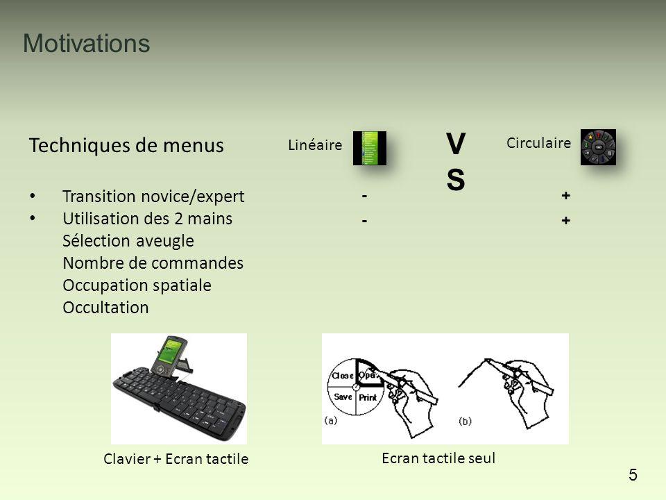 Motivations 6 Techniques de menus Transition novice/expert Utilisation des 2 mains Sélection aveugle Nombre de commandes Occupation spatiale Occultation Linéaire VSVS -+-+ -+-+ -+-+ DistanceAngle Circulaire