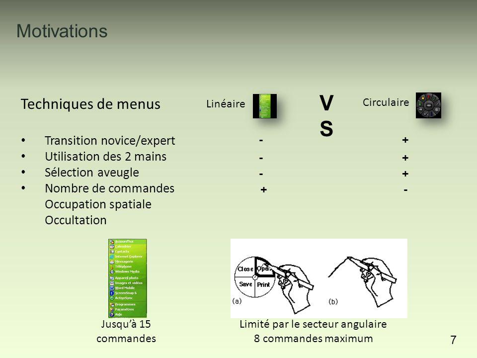 Motivations 8 Techniques de menus Transition novice/expert Utilisation des 2 mains Sélection aveugle Nombre de commandes Occupation spatiale Occultation Linéaire VSVS -+-+ -+-+ -+-+ +-+- +-+- Placement différent selon la position de la cible Dépassement des bords de l'écran Circulaire
