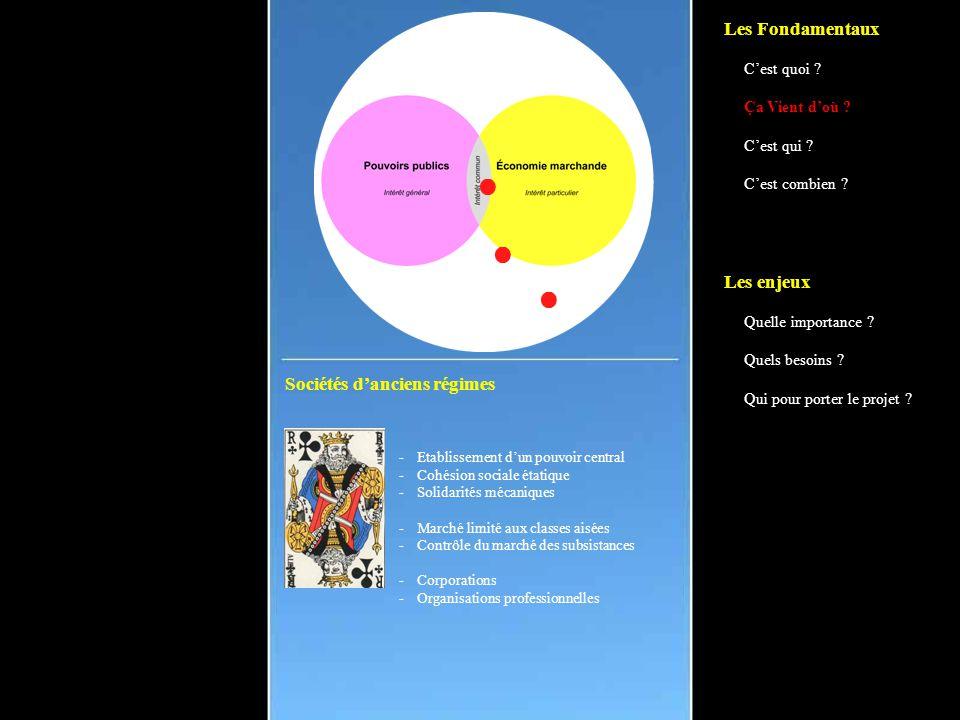 Sociétés d'anciens régimes -Etablissement d'un pouvoir central -Cohésion sociale étatique -Solidarités mécaniques -Marché limité aux classes aisées -Contrôle du marché des subsistances -Corporations -Organisations professionnelles Les Fondamentaux C'est quoi .