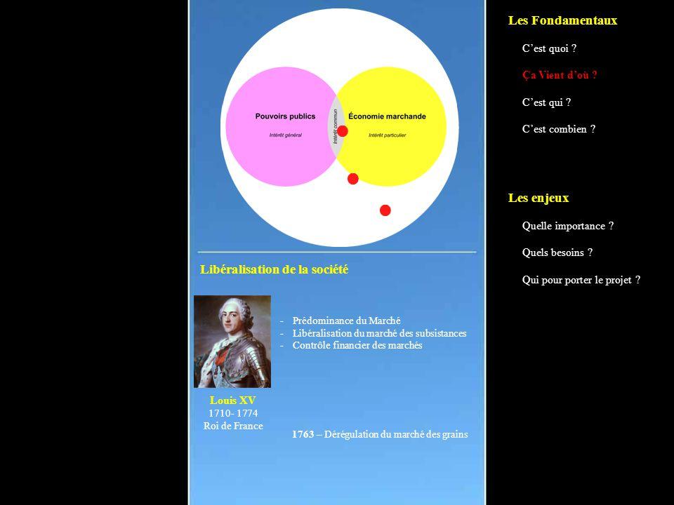 Libéralisation de la société -Prédominance du Marché -Libéralisation du marché des subsistances -Contrôle financier des marchés Louis XV 1710- 1774 Roi de France 1763 – Dérégulation du marché des grains Les Fondamentaux C'est quoi .