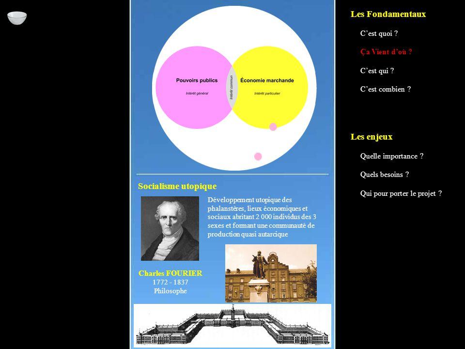 Socialisme utopique Charles FOURIER 1772 - 1837 Philosophe Développement utopique des phalanstères, lieux économiques et sociaux abritant 2 000 individus des 3 sexes et formant une communauté de production quasi autarcique Les Fondamentaux C'est quoi .
