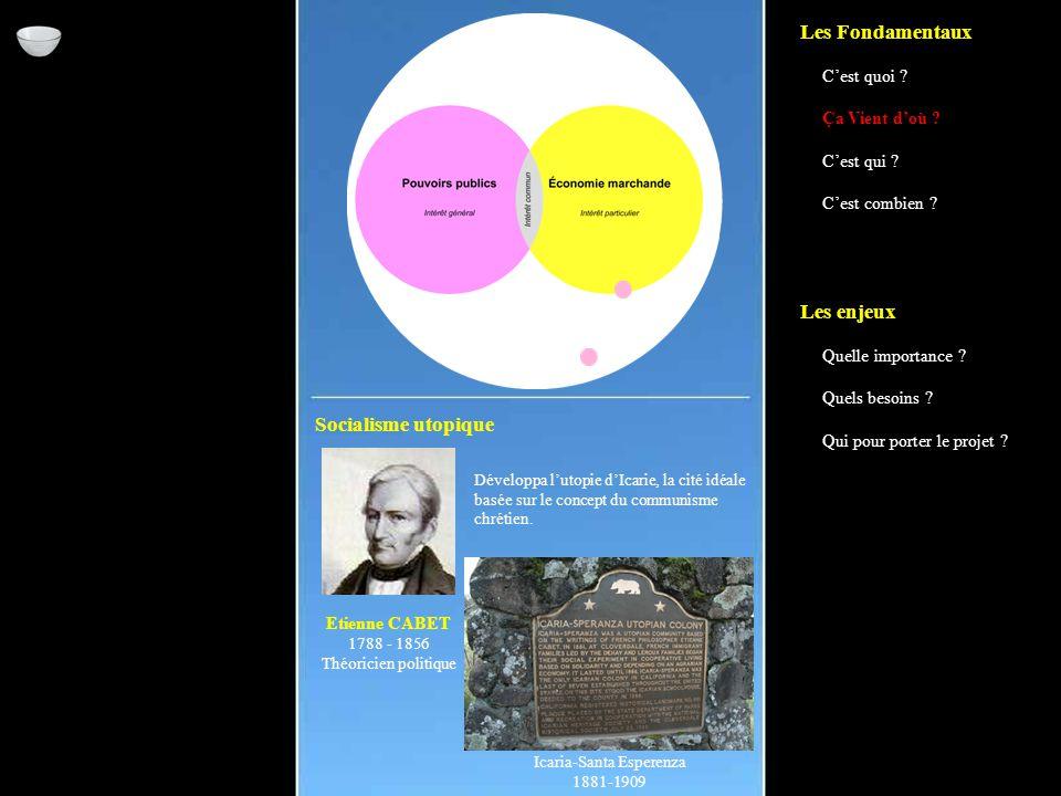 Socialisme utopique Etienne CABET 1788 - 1856 Théoricien politique Développa l'utopie d'Icarie, la cité idéale basée sur le concept du communisme chrétien.