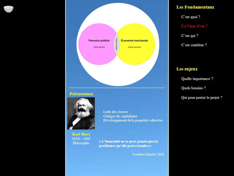 Précurseurs Karl Marx 1818 – 1883 Philosophe -Lutte des classes -Critique du capitalisme -Développement de la propriété collective « L'humanité ne se pose jamais que les problèmes qu'elle peut résoudre » Londres Janvier 1859 Les Fondamentaux C'est quoi .