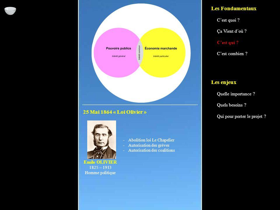 25 Mai 1864 « Loi Olivier » Emile OLIVIER 1825 – 1913 Homme politique -Abolition loi Le Chapelier -Autorisation des grèves -Autorisation des coalitions Les Fondamentaux C'est quoi .