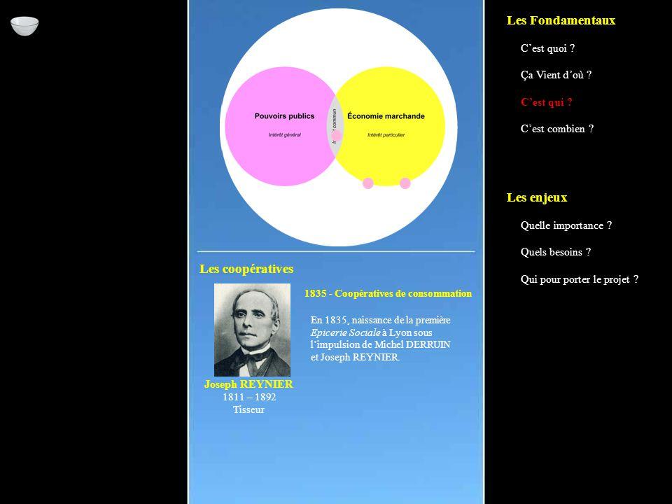 Les coopératives En 1835, naissance de la première Epicerie Sociale à Lyon sous l'impulsion de Michel DERRUIN et Joseph REYNIER.