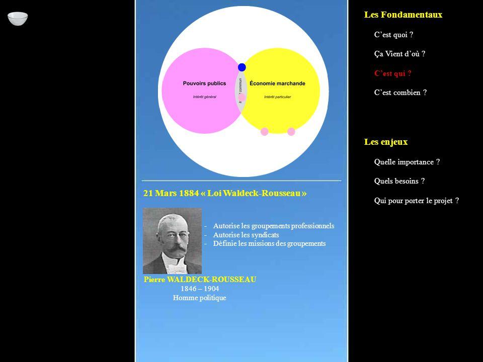 21 Mars 1884 « Loi Waldeck-Rousseau » Pierre WALDECK-ROUSSEAU 1846 – 1904 Homme politique -Autorise les groupements professionnels -Autorise les syndicats -Définie les missions des groupements Les Fondamentaux C'est quoi .