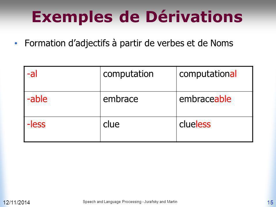 12/11/2014 Speech and Language Processing - Jurafsky and Martin 15 Exemples de Dérivations Formation d'adjectifs à partir de verbes et de Noms -alcomp