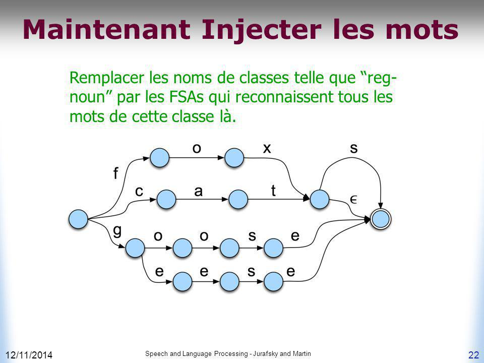 """12/11/2014 Speech and Language Processing - Jurafsky and Martin 22 Maintenant Injecter les mots Remplacer les noms de classes telle que """"reg- noun"""" pa"""