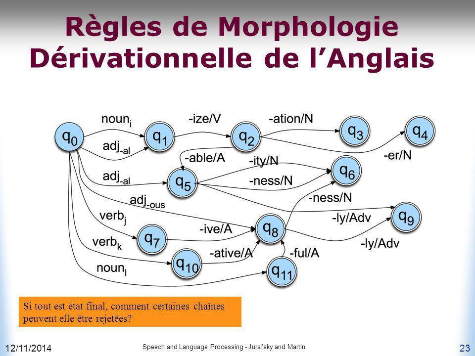 12/11/2014 Speech and Language Processing - Jurafsky and Martin 23 Règles de Morphologie Dérivationnelle de l'Anglais Si tout est état final, comment