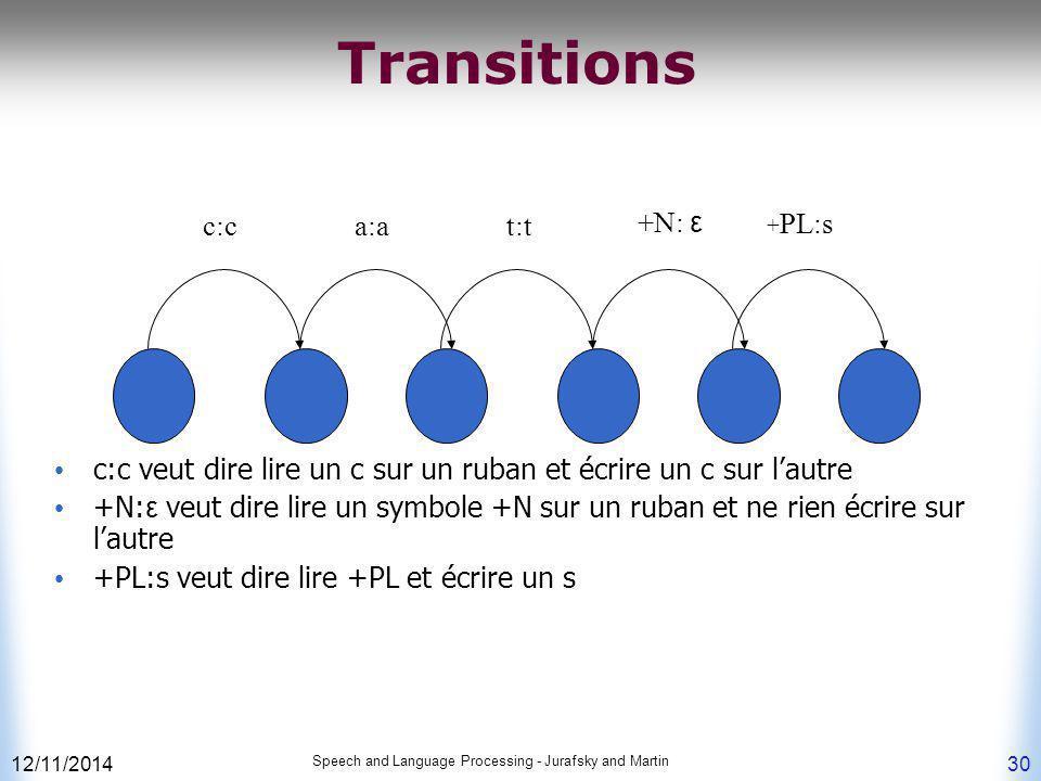 12/11/2014 Speech and Language Processing - Jurafsky and Martin 30 Transitions c:c veut dire lire un c sur un ruban et écrire un c sur l'autre +N:ε ve