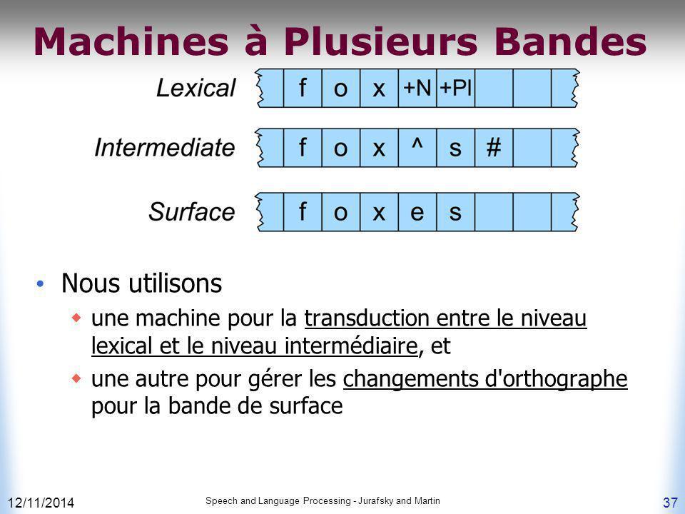 12/11/2014 Speech and Language Processing - Jurafsky and Martin 37 Machines à Plusieurs Bandes Nous utilisons  une machine pour la transduction entre