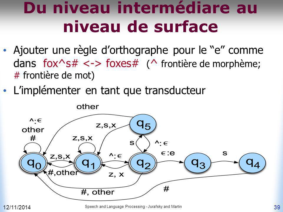 12/11/2014 Speech and Language Processing - Jurafsky and Martin 39 Du niveau intermédiare au niveau de surface Ajouter une règle d'orthographe pour le