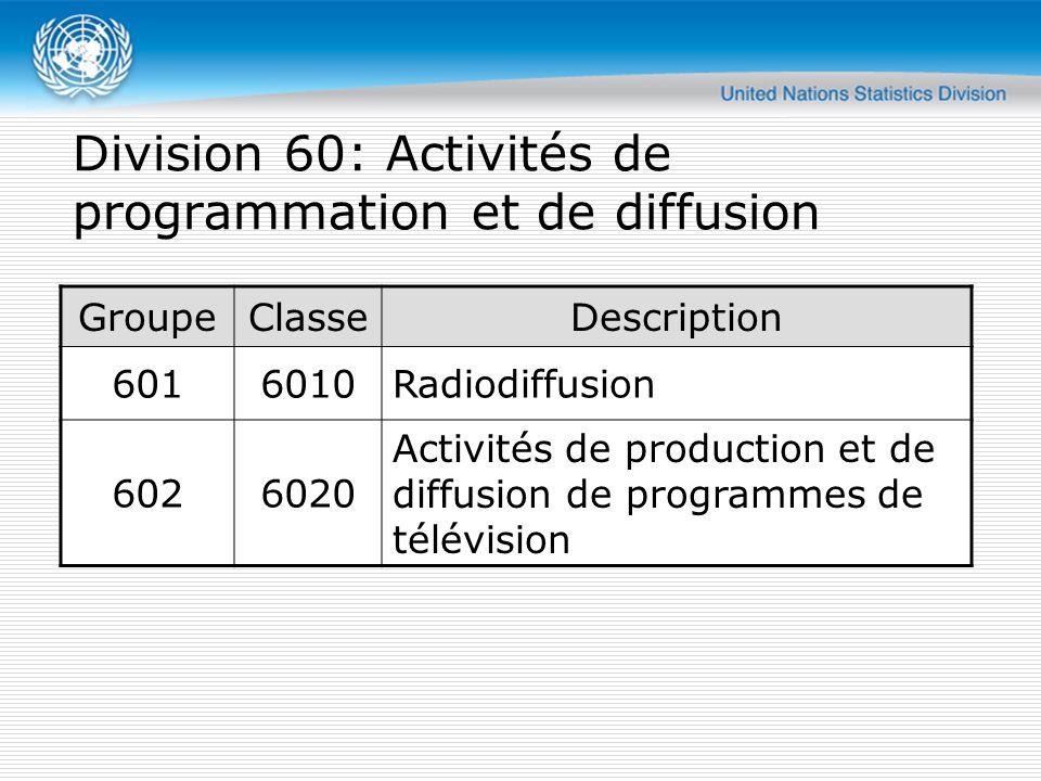 GroupeClasseDescription 6016010Radiodiffusion 6026020 Activités de production et de diffusion de programmes de télévision Division 60: Activités de programmation et de diffusion