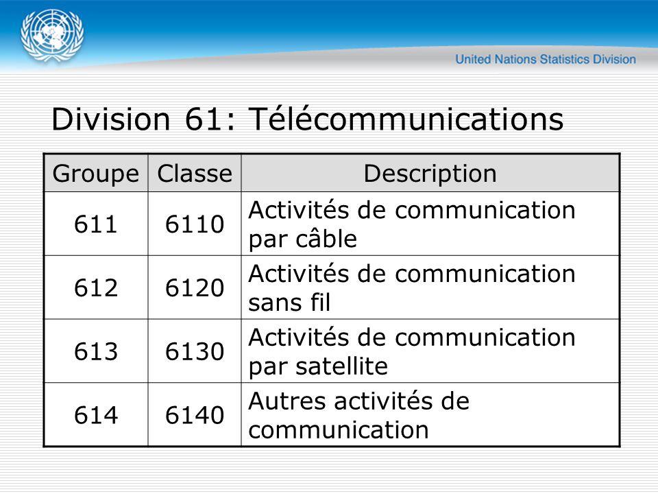 GroupeClasseDescription 6116110 Activités de communication par câble 6126120 Activités de communication sans fil 6136130 Activités de communication par satellite 6146140 Autres activités de communication Division 61: Télécommunications