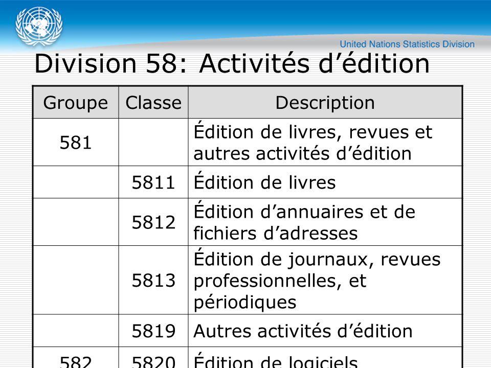 GroupeClasseDescription 581 Édition de livres, revues et autres activités d'édition 5811Édition de livres 5812 Édition d'annuaires et de fichiers d'adresses 5813 Édition de journaux, revues professionnelles, et périodiques 5819Autres activités d'édition 5825820Édition de logiciels