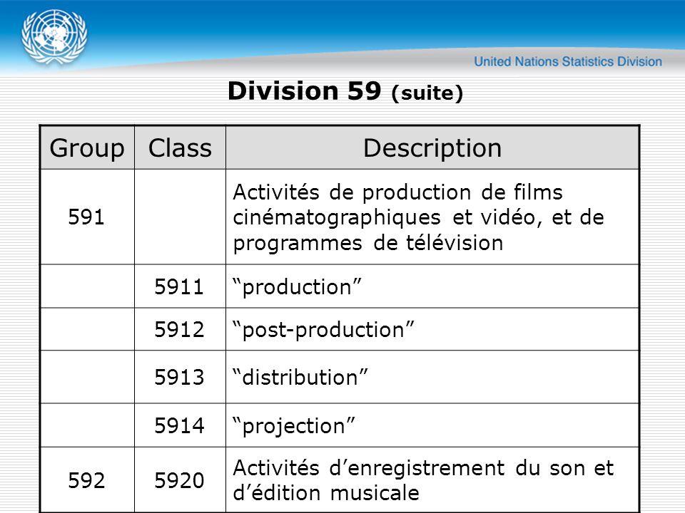 Division 59 (suite) GroupClassDescription 591 Activités de production de films cinématographiques et vidéo, et de programmes de télévision 5911 production 5912 post-production 5913 distribution 5914 projection 5925920 Activités d'enregistrement du son et d'édition musicale