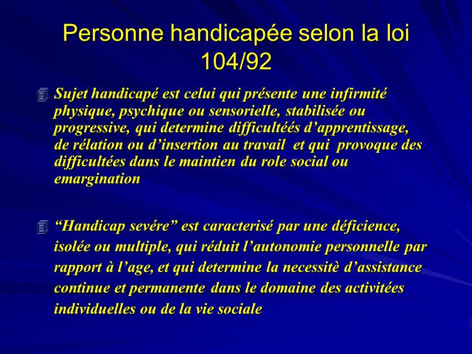 EVALUATION DE LA CONDITION D'INVALIDITE' ET HANDICAP EN ITALIE CONDITION D'INVALIDITE' (LOI 118/1971) HANDICAP/HANDICAP SEVERE (LOI 104/92) EMPLOYABILITE' (Loi 104/92 e 68/99) (Loi 104/92 e 68/99) Commission mèdicale de premier niveau (Agencie locale de santè) 4 medecins Commission+ Medecin du travail Mèdecin specialiste+ Ass sociale Commission mèdicale de premier niveau (Agencie locale de santè) + Ass.sociale et Medecin Specialiste Unités d'évaluation (dans certaines régions)