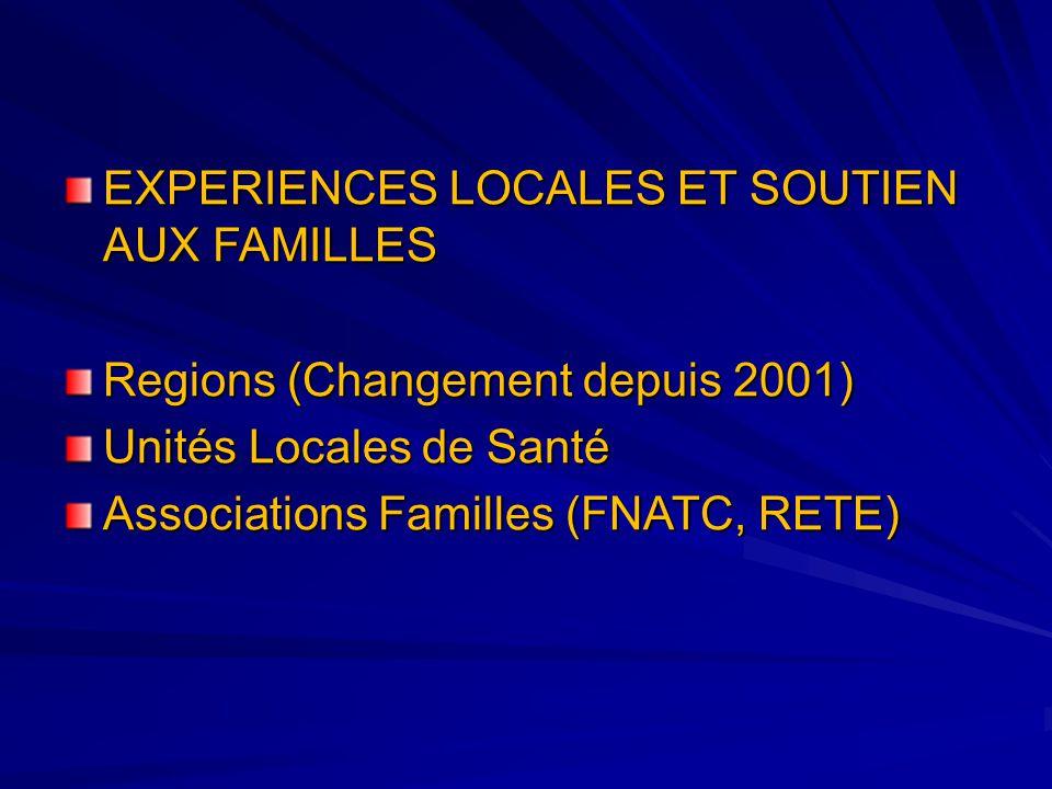 EXPERIENCES LOCALES ET SOUTIEN AUX FAMILLES Regions (Changement depuis 2001) Unités Locales de Santé Associations Familles (FNATC, RETE)