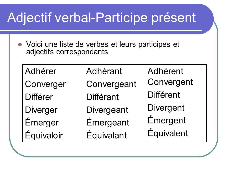 Adjectif verbal-Participe présent Voici une liste de verbes et leurs participes et adjectifs correspondants Adhérer Converger Différer Diverger Émerger Équivaloir Adhérant Convergeant Différant Divergeant Émergeant Équivalant Adhérent Convergent Différent Divergent Émergent Équivalent