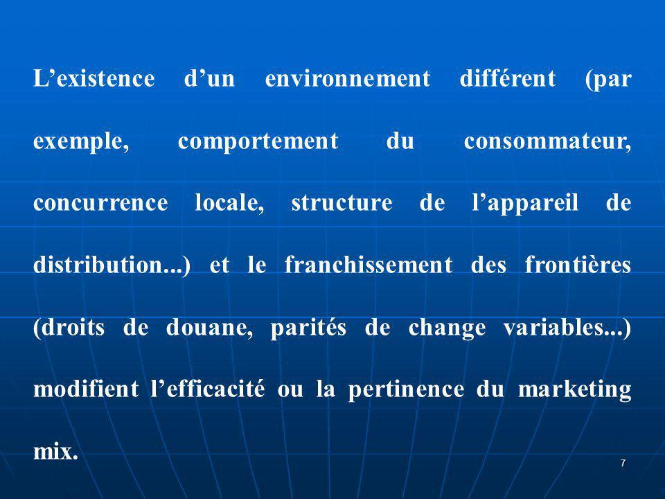 Les termes du débat marketing global/marketing local se concrétisent dans les décisions d'élaboration du mix.