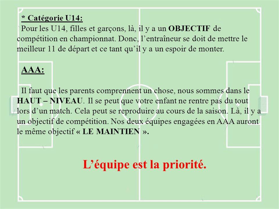 * Catégorie U14: Pour les U14, filles et garçons, là, il y a un OBJECTIF de compétition en championnat.