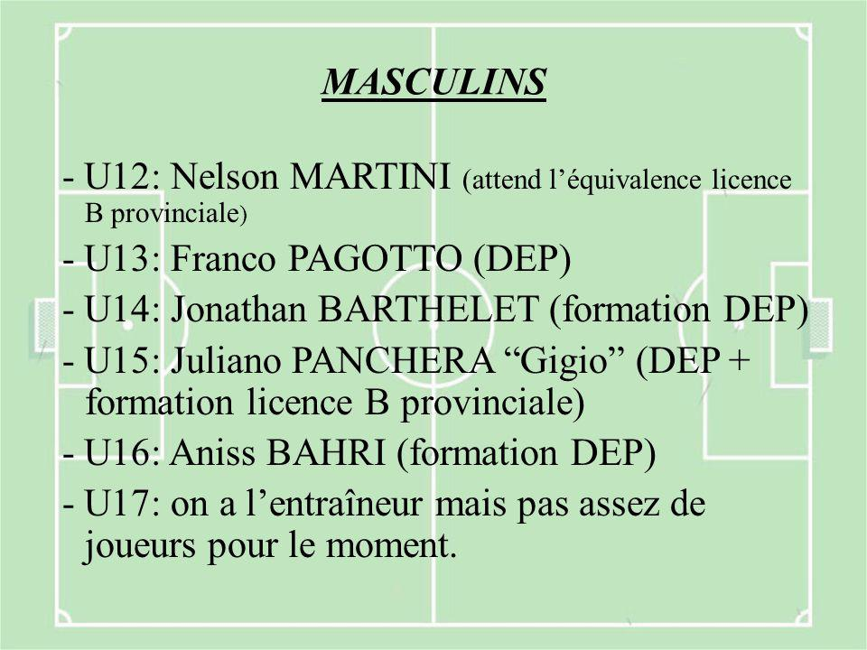 MASCULINS - U12: Nelson MARTINI (attend l'équivalence licence B provinciale ) - U13: Franco PAGOTTO (DEP) - U14: Jonathan BARTHELET (formation DEP) -