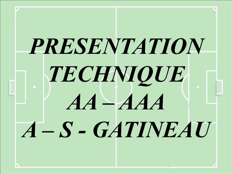ORDRE DU JOUR I/ Objectifs AA - AAA II/ Evaluations III/ Championnat + coupes IV/ Surclassement V/ Temps de jeu VI/ Parents VII/ Entraîneurs VIII/ Questions