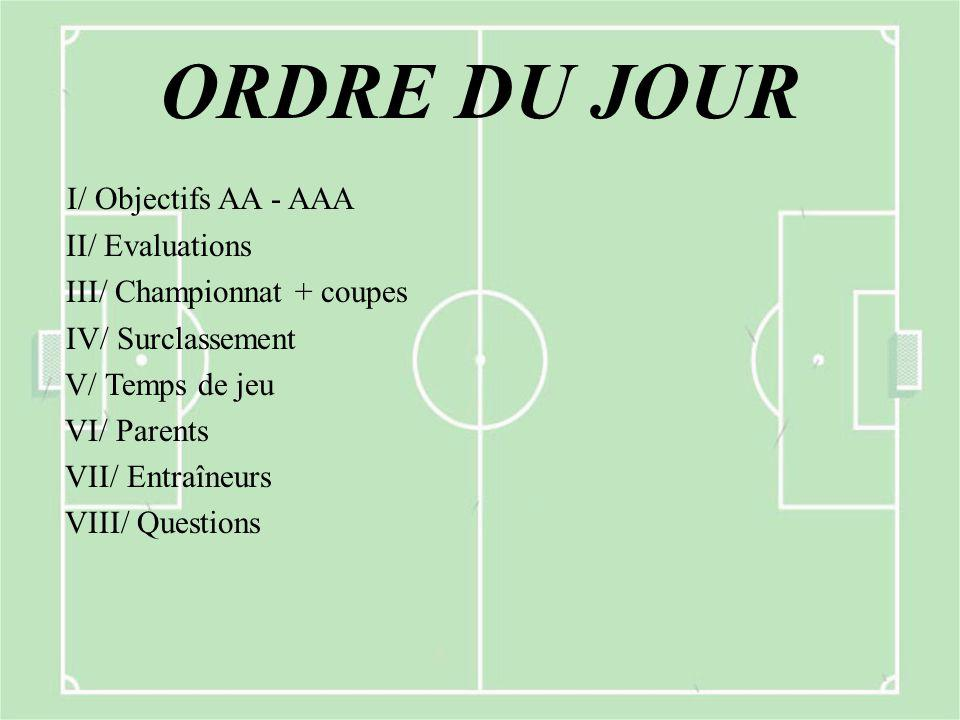 ORDRE DU JOUR I/ Objectifs AA - AAA II/ Evaluations III/ Championnat + coupes IV/ Surclassement V/ Temps de jeu VI/ Parents VII/ Entraîneurs VIII/ Que