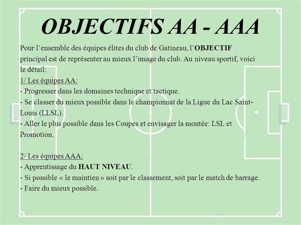 OBJECTIFS AA - AAA Pour l'ensemble des équipes élites du club de Gatineau, l'OBJECTIF principal est de représenter au mieux l'image du club. Au niveau