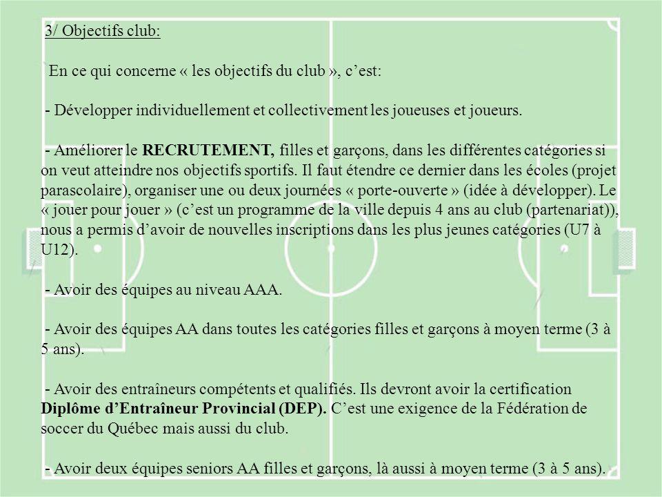 3/ Objectifs club: En ce qui concerne « les objectifs du club », c'est: - Développer individuellement et collectivement les joueuses et joueurs.