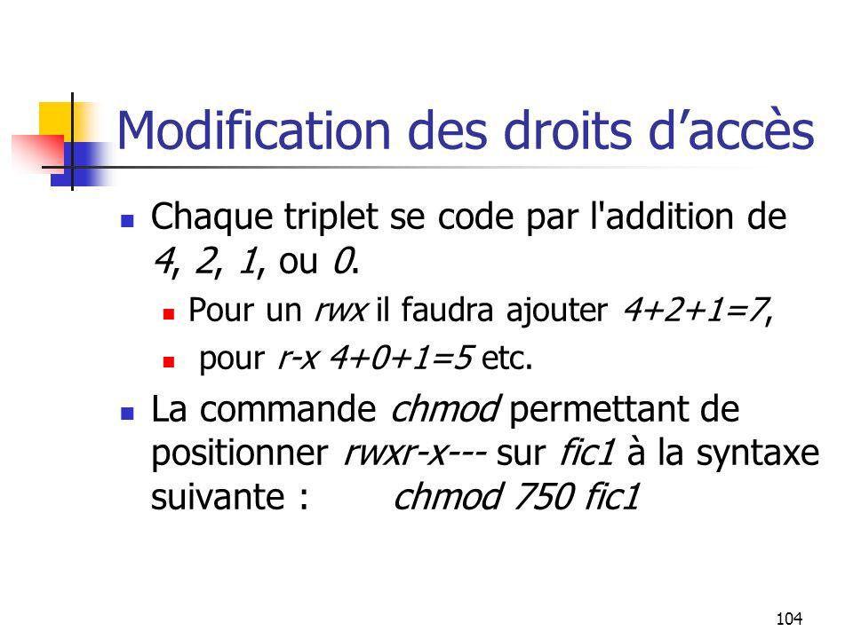 104 Modification des droits d'accès Chaque triplet se code par l'addition de 4, 2, 1, ou 0. Pour un rwx il faudra ajouter 4+2+1=7, pour r-x 4+0+1=5 et