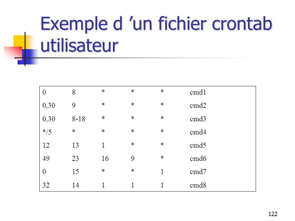 122 Exemple d 'un fichier crontab utilisateur 08***cmd1 0,309***cmd2 0,308-18***cmd3 */5****cmd4 12131**cmd5 4923169*cmd6 015**1cmd7 3214111cmd8