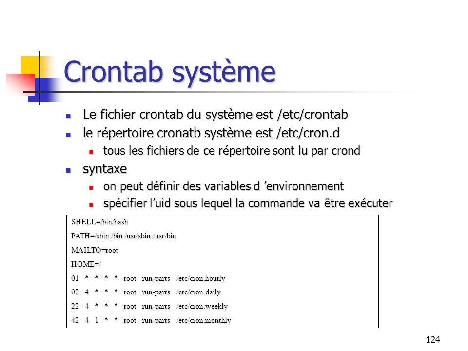 124 Crontab système Le fichier crontab du système est /etc/crontab Le fichier crontab du système est /etc/crontab le répertoire cronatb système est /e