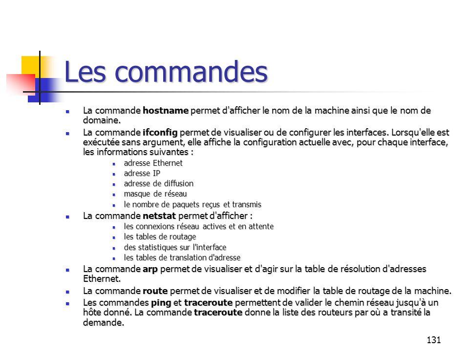 131 Les commandes La commande hostname permet d'afficher le nom de la machine ainsi que le nom de domaine. La commande hostname permet d'afficher le n