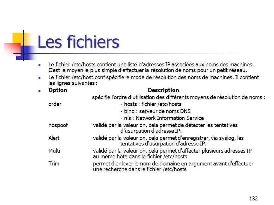 132 Les fichiers Le fichier /etc/hosts contient une liste d'adresses IP associées aux noms des machines. C'est le moyen le plus simple d'effectuer la