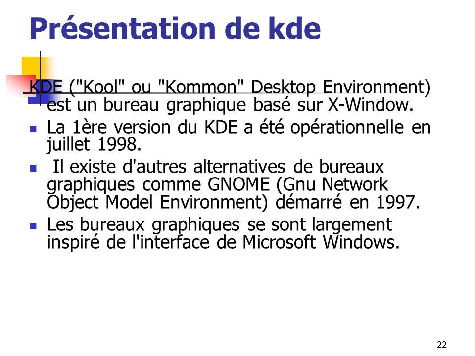 22 Présentation de kde KDE (